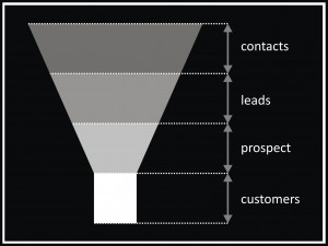 contacts, leads, prospects y customers